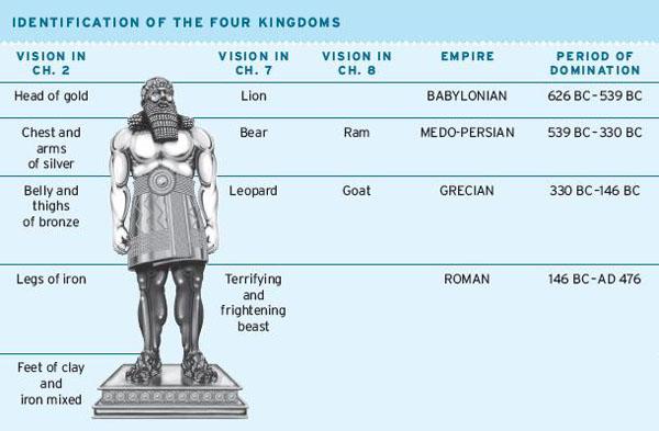 four kingdoms.jpg